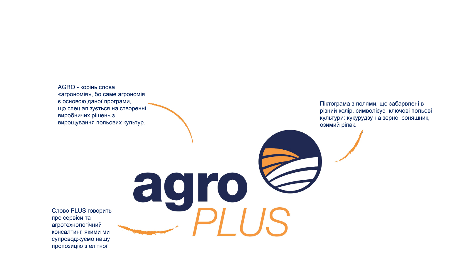 agroplus description